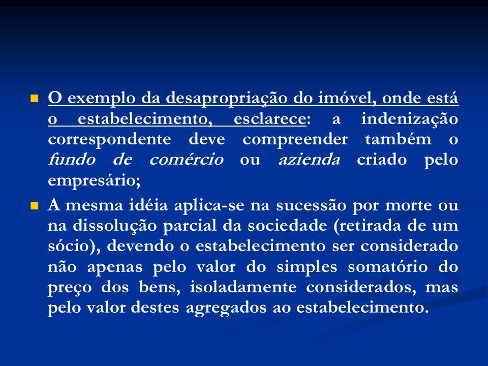 O exemplo da desapropriação do imóvel, onde está o estabelecimento, esclarece: a indenização correspondente deve compreender também o fundo de comércio ou azienda criado pelo empresário;