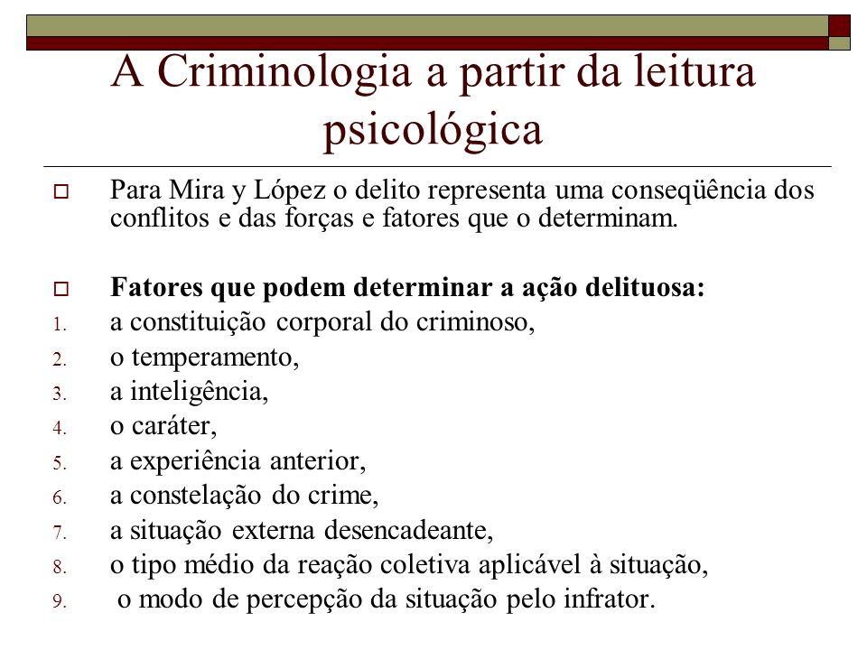 A Criminologia a partir da leitura psicológica
