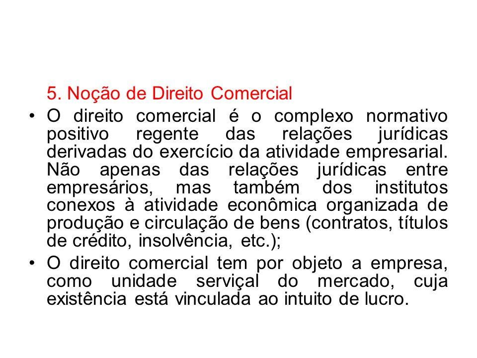 5. Noção de Direito Comercial