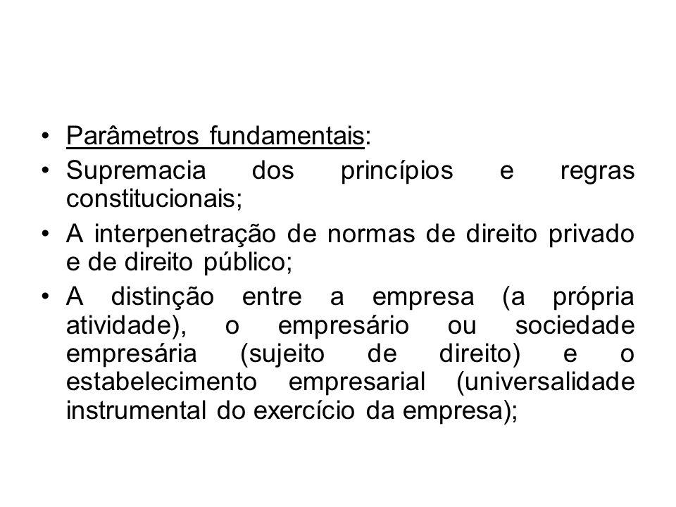 Parâmetros fundamentais: