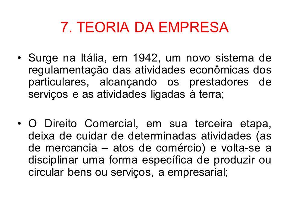 7. TEORIA DA EMPRESA