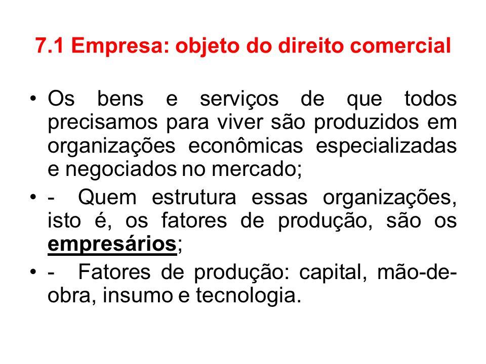 7.1 Empresa: objeto do direito comercial