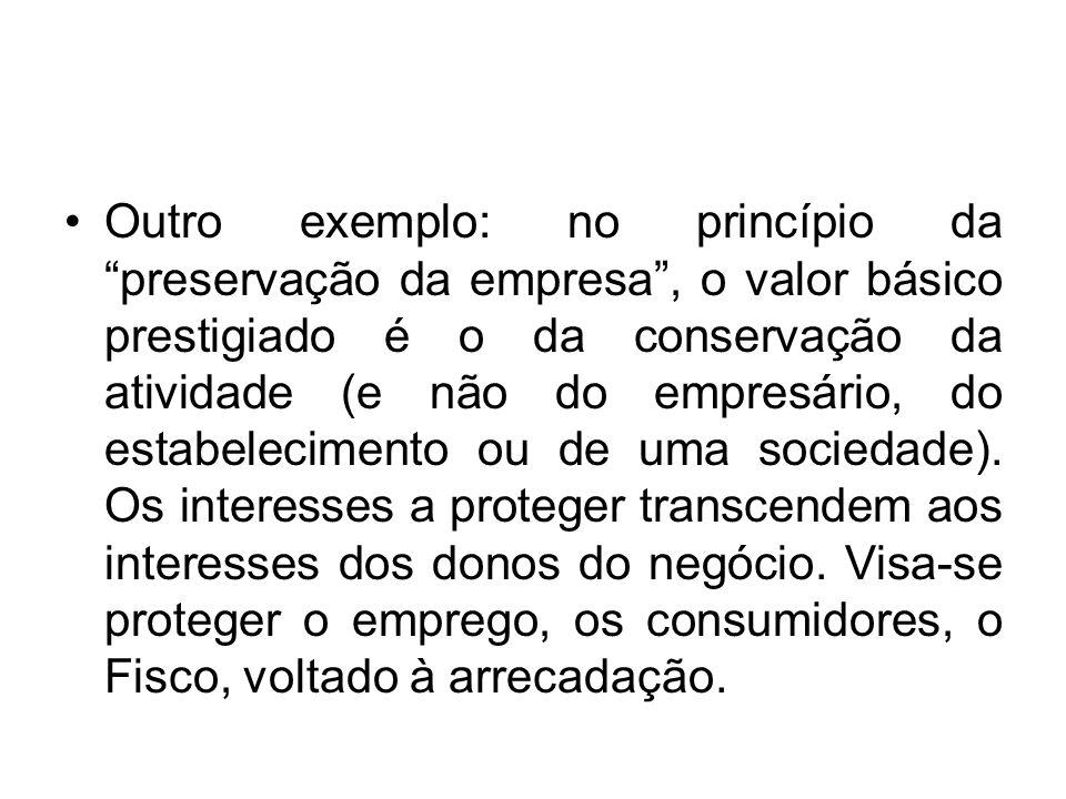 Outro exemplo: no princípio da preservação da empresa , o valor básico prestigiado é o da conservação da atividade (e não do empresário, do estabelecimento ou de uma sociedade).