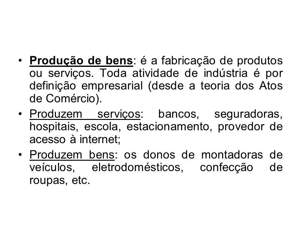 Produção de bens: é a fabricação de produtos ou serviços