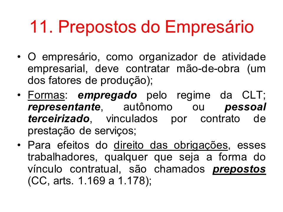 11. Prepostos do Empresário