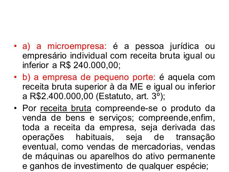 a) a microempresa: é a pessoa jurídica ou empresário individual com receita bruta igual ou inferior a R$ 240.000,00;