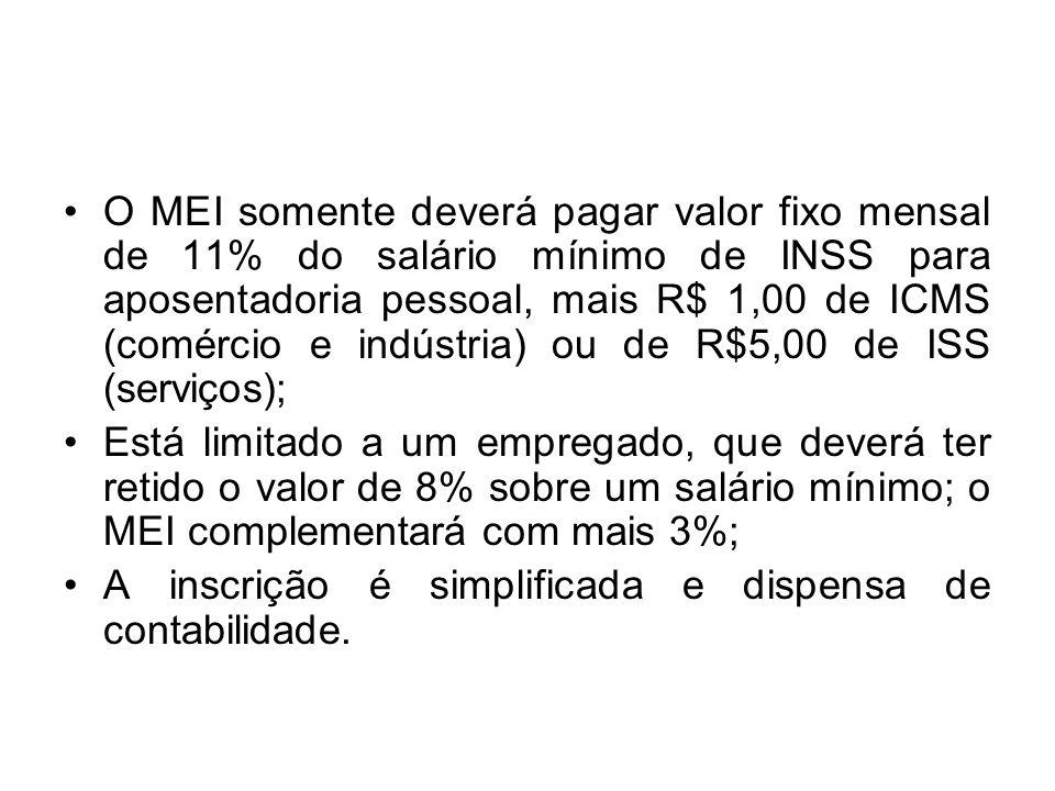 O MEI somente deverá pagar valor fixo mensal de 11% do salário mínimo de INSS para aposentadoria pessoal, mais R$ 1,00 de ICMS (comércio e indústria) ou de R$5,00 de ISS (serviços);