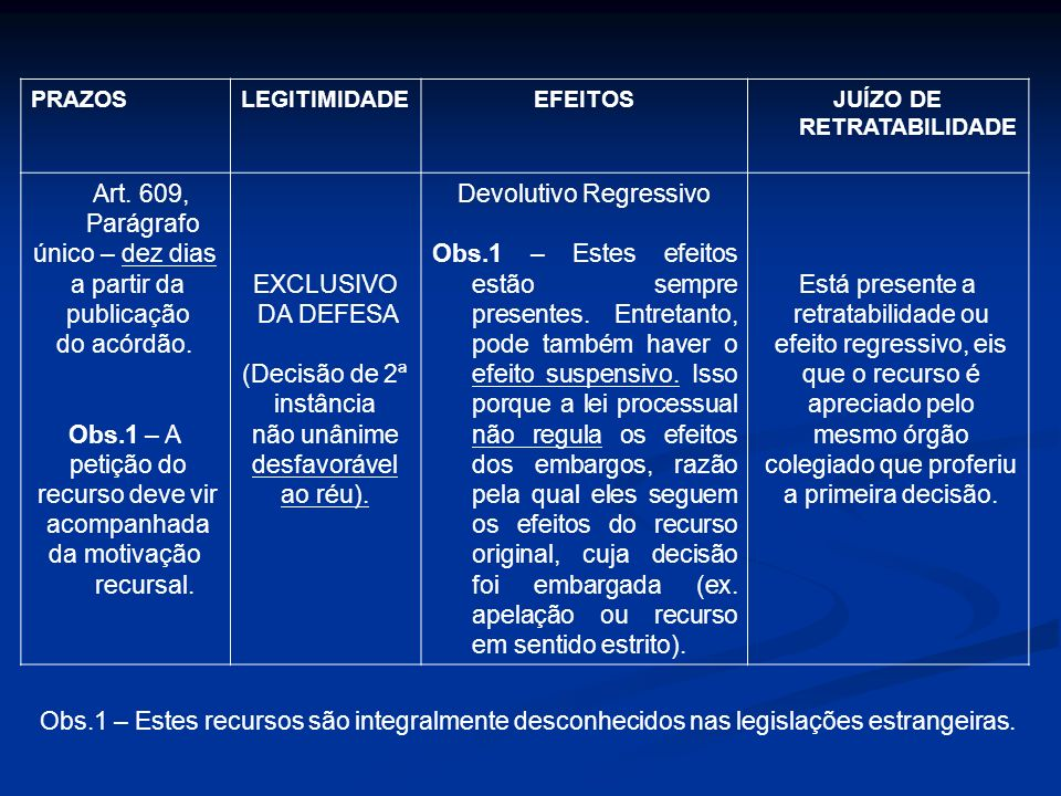 JUÍZO DE RETRATABILIDADE