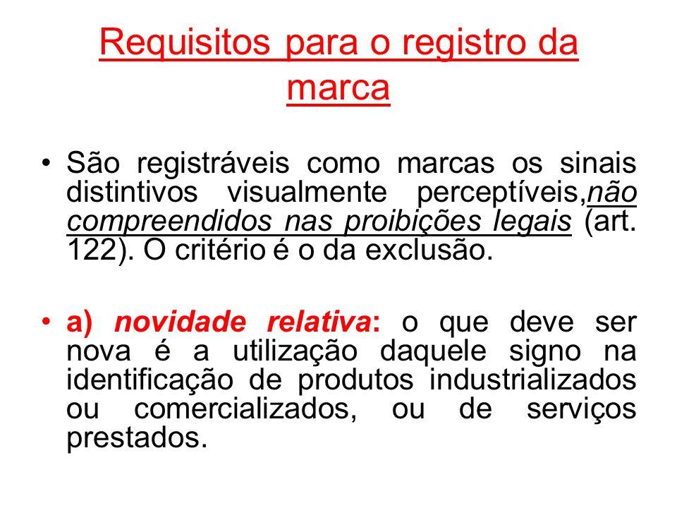 Requisitos para o registro da marca