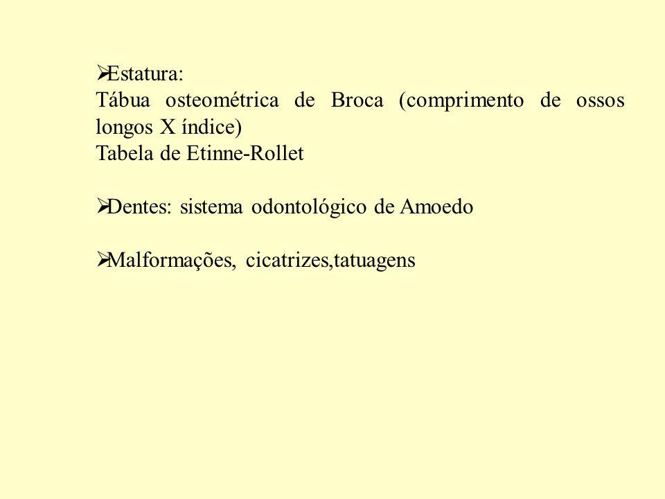 Estatura: Tábua osteométrica de Broca (comprimento de ossos longos X índice) Tabela de Etinne-Rollet.
