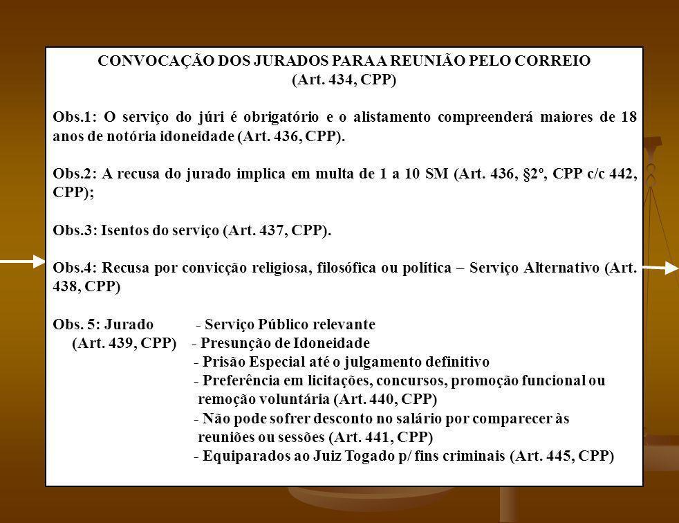 CONVOCAÇÃO DOS JURADOS PARA A REUNIÃO PELO CORREIO