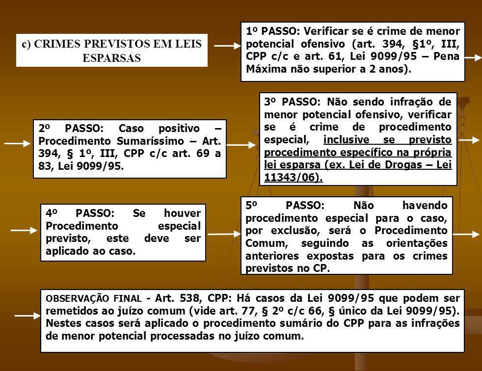 c) CRIMES PREVISTOS EM LEIS ESPARSAS