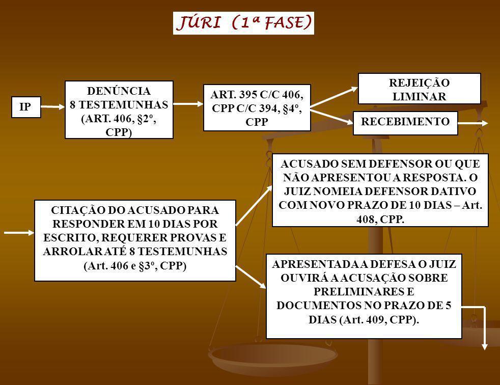 JÚRI (1ª FASE) REJEIÇÃO LIMINAR DENÚNCIA