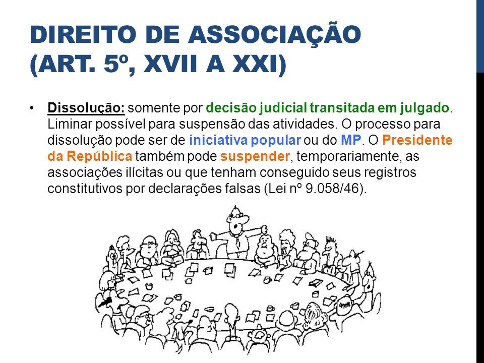 DIREITO DE ASSOCIAÇÃO (ART. 5º, XVII A XXI)