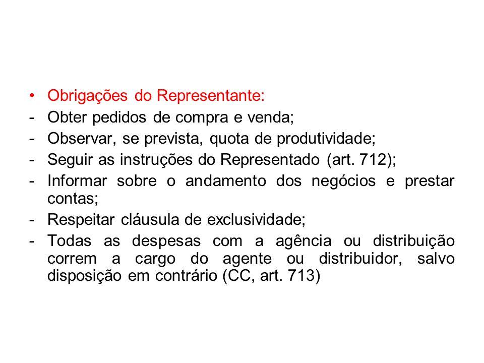 Obrigações do Representante: