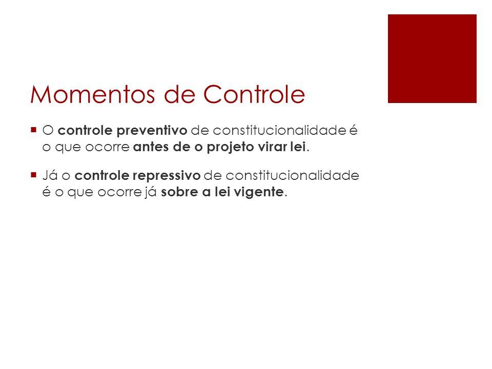 Momentos de Controle O controle preventivo de constitucionalidade é o que ocorre antes de o projeto virar lei.