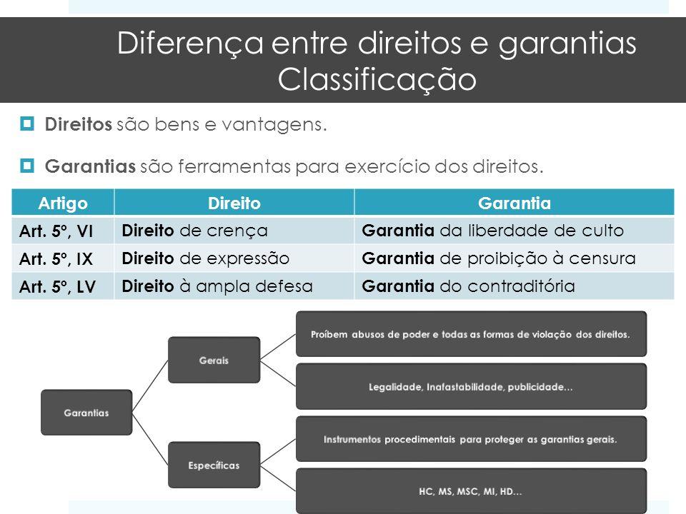 Diferença entre direitos e garantias Classificação