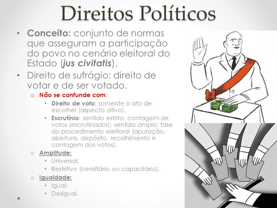 Direitos Políticos Conceito: conjunto de normas que asseguram a participação do povo no cenário eleitoral do Estado (jus civitatis).