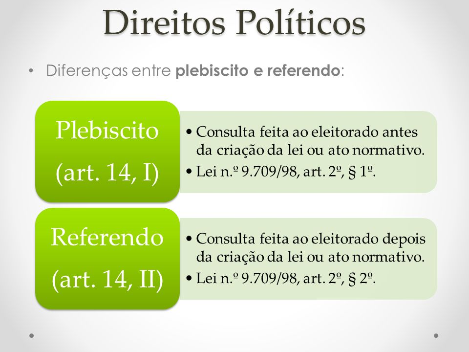 Direitos Políticos Plebiscito (art. 14, I) Referendo (art. 14, II)