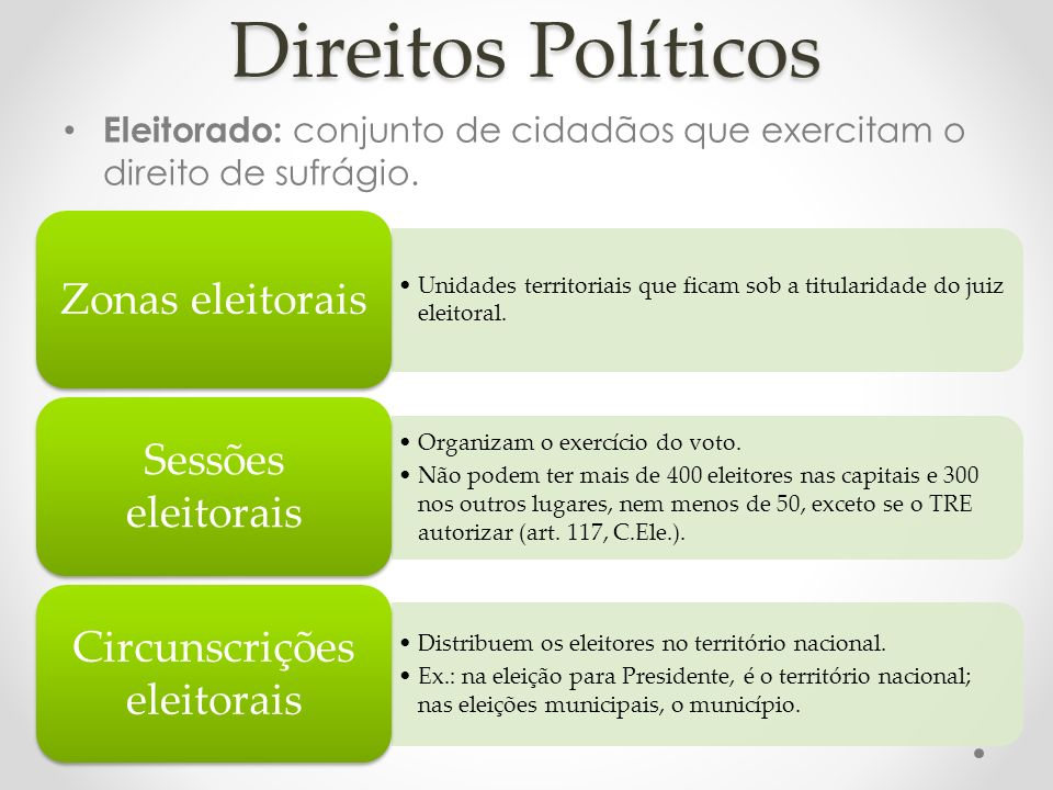 Circunscrições eleitorais