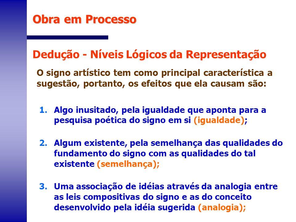 Obra em Processo Dedução - Níveis Lógicos da Representação