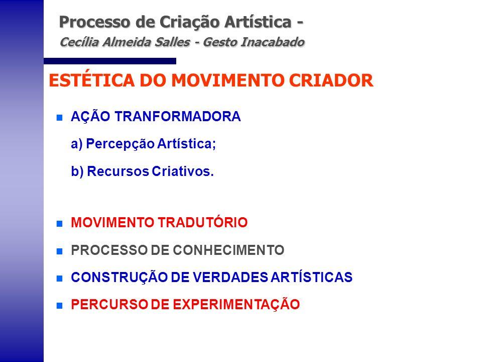 ESTÉTICA DO MOVIMENTO CRIADOR