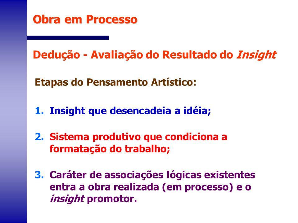 Obra em Processo Dedução - Avaliação do Resultado do Insight