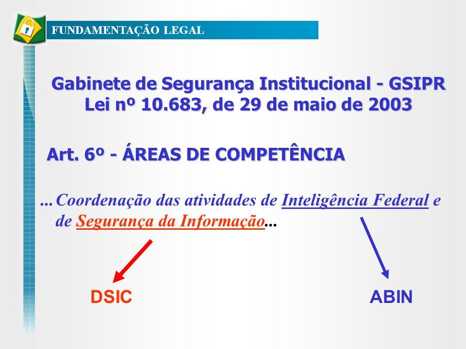 FUNDAMENTAÇÃO LEGAL Gabinete de Segurança Institucional - GSIPR Lei nº 10.683, de 29 de maio de 2003.