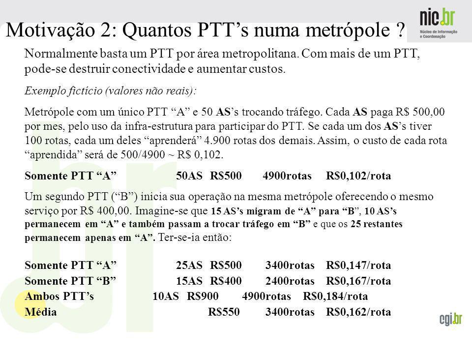 Motivação 2: Quantos PTT's numa metrópole