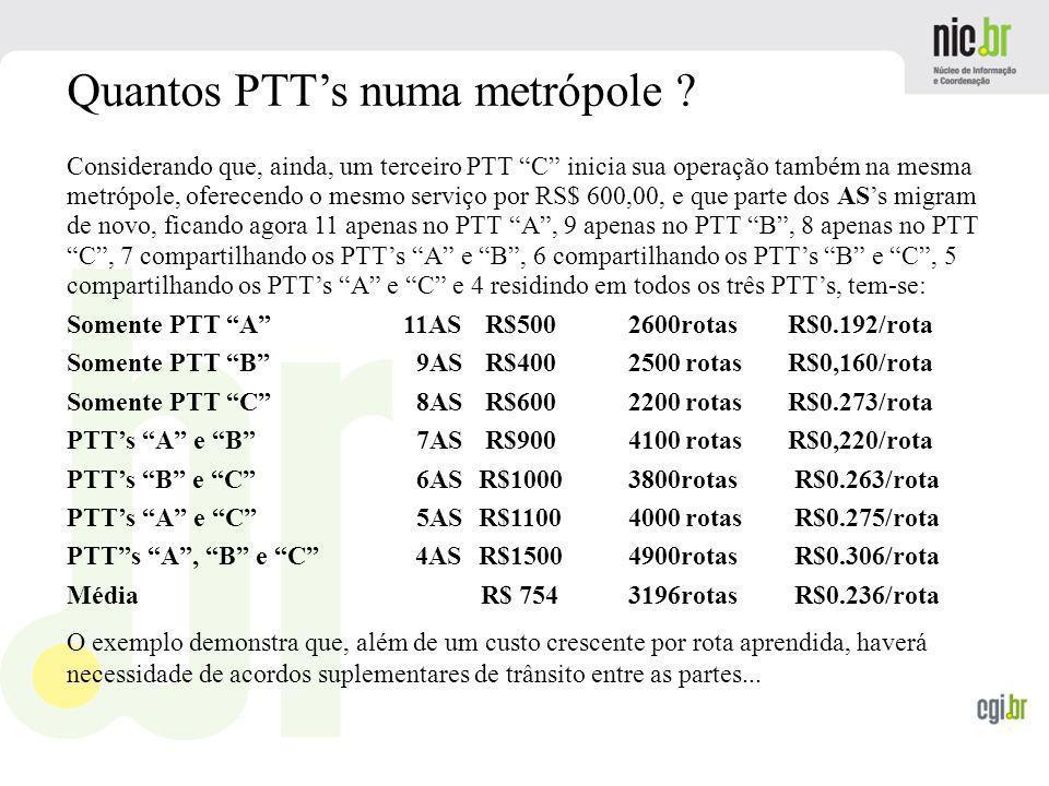 Quantos PTT's numa metrópole