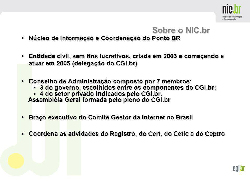 Sobre o NIC.br Núcleo de Informação e Coordenação do Ponto BR
