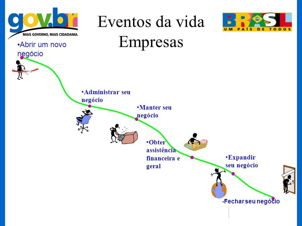 Eventos da vida Empresas