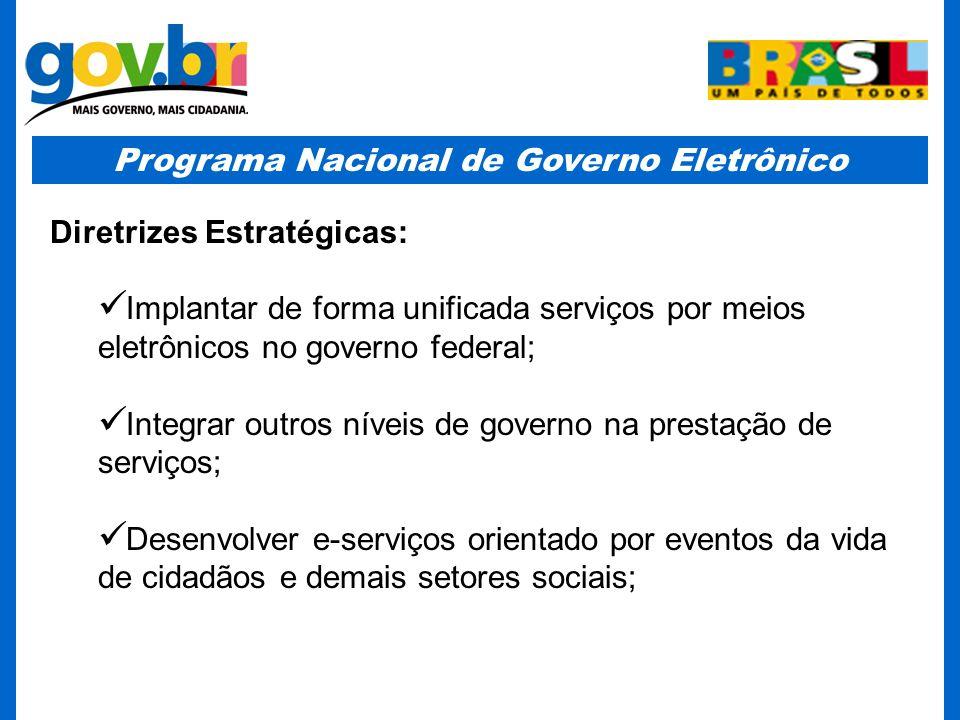 Programa Nacional de Governo Eletrônico