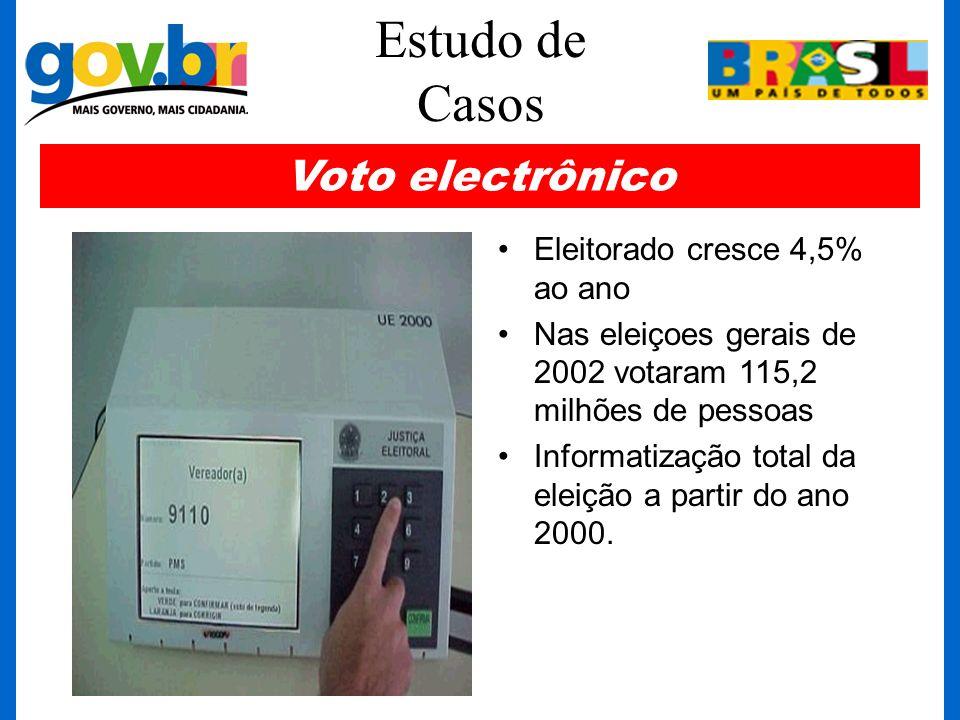 Estudo de Casos Voto electrônico Eleitorado cresce 4,5% ao ano
