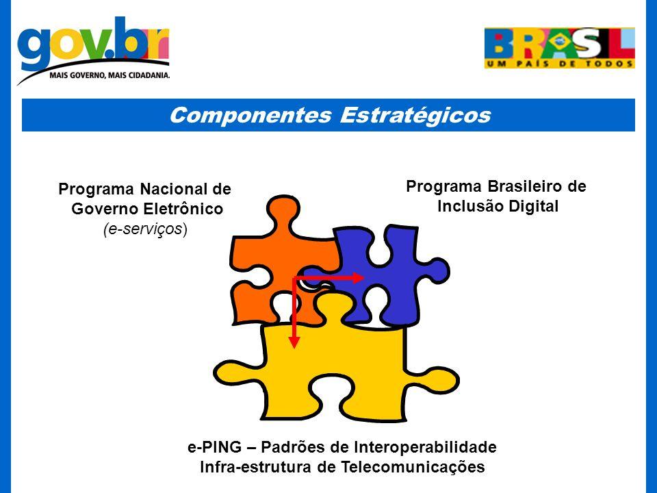 Componentes Estratégicos