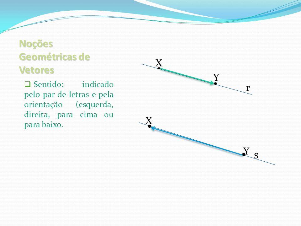 Noções Geométricas de Vetores