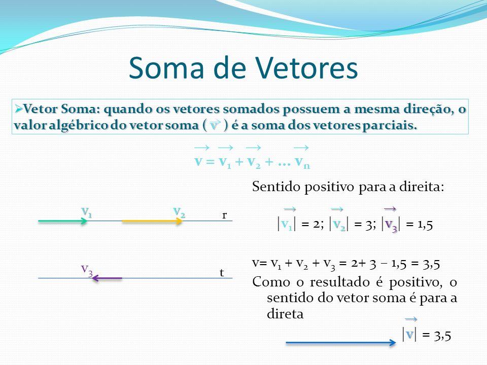 Soma de Vetores → → → → → → → v = v1 + v2 + ... vn