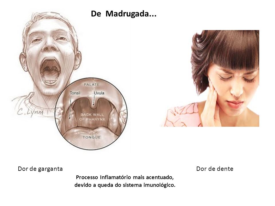De Madrugada... Dor de garganta Dor de dente