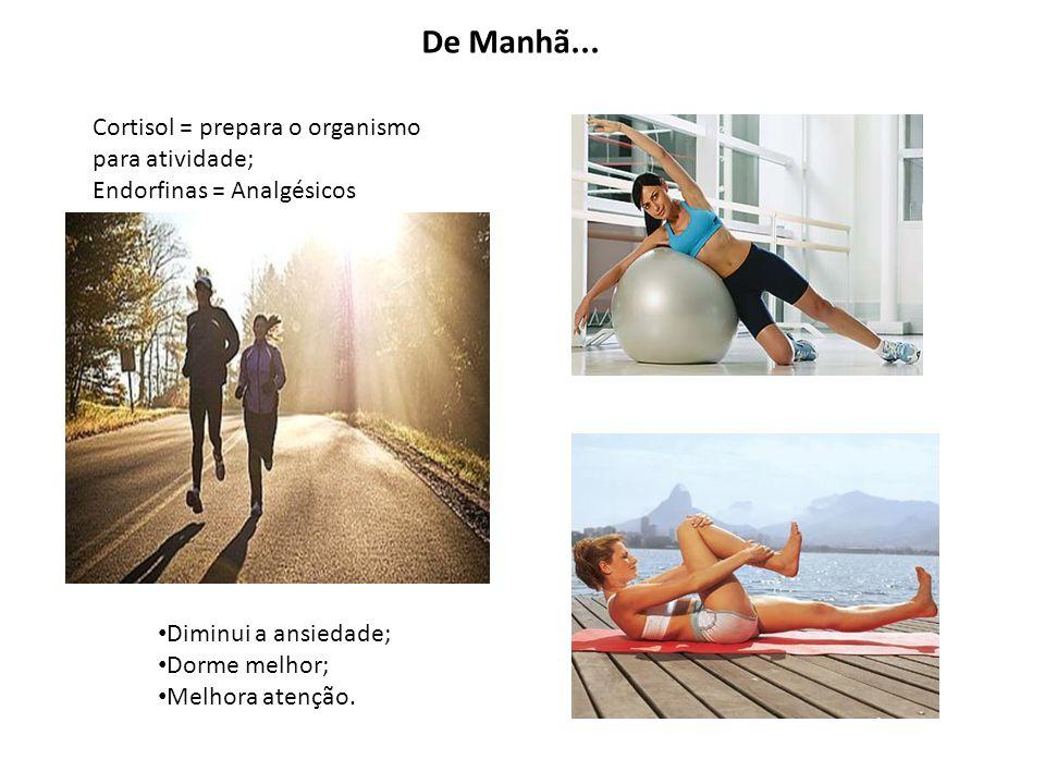 De Manhã... Cortisol = prepara o organismo para atividade;
