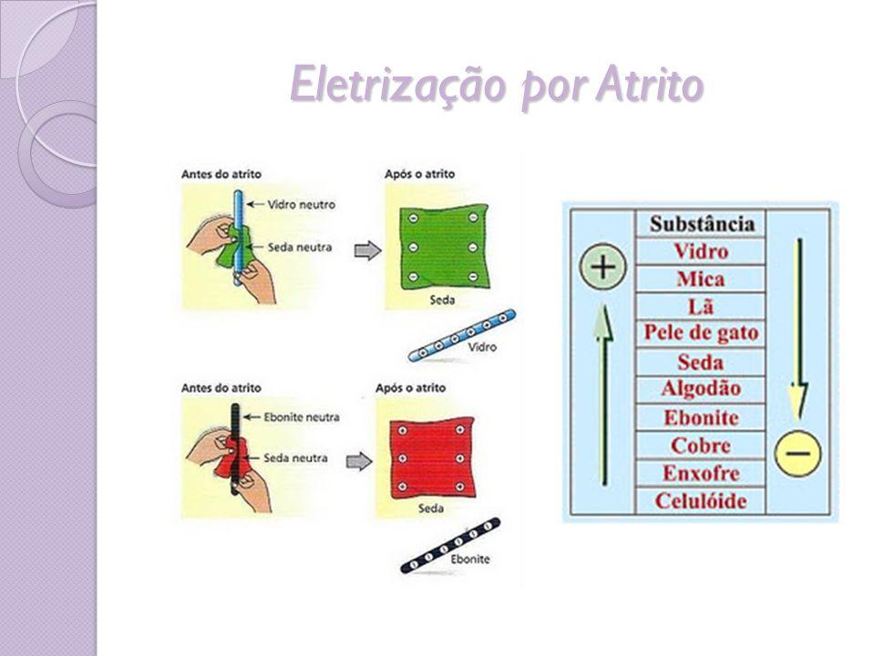 Eletrização por Atrito