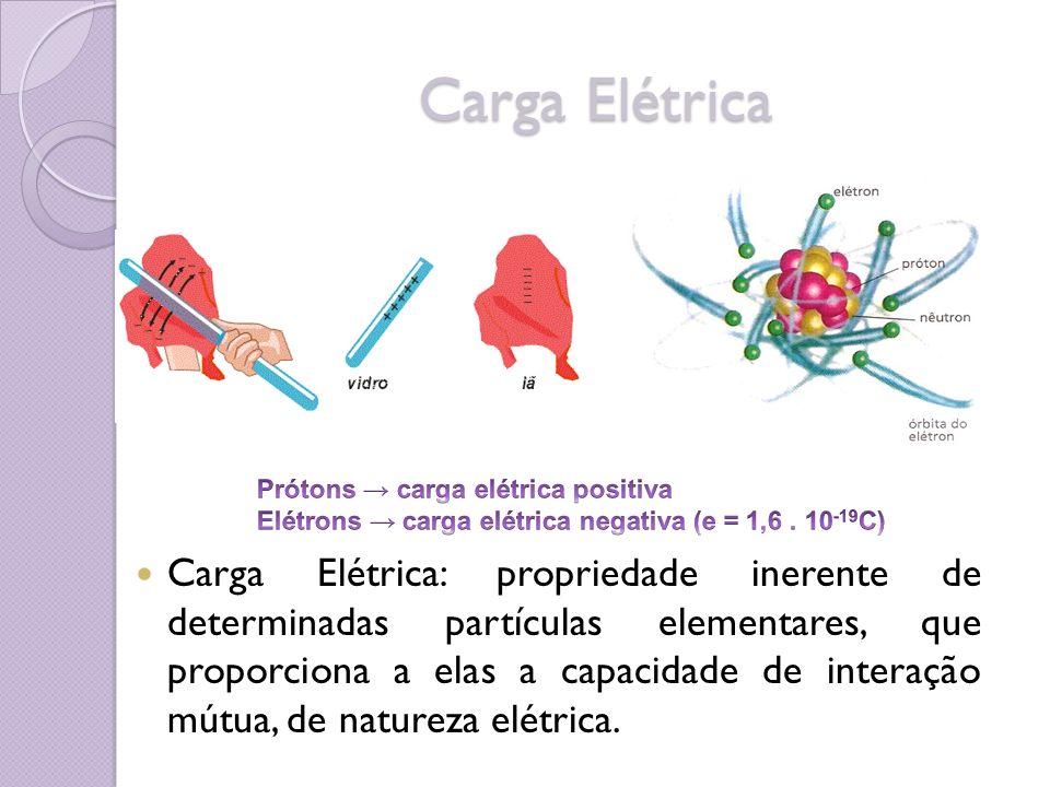 Carga Elétrica Prótons → carga elétrica positiva. Elétrons → carga elétrica negativa (e = 1,6 . 10-19C)