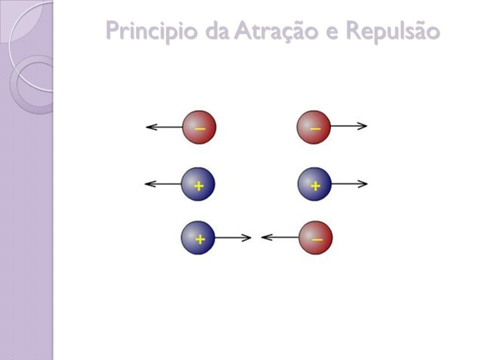 Principio da Atração e Repulsão