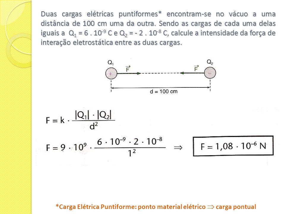 *Carga Elétrica Puntiforme: ponto material elétrico  carga pontual