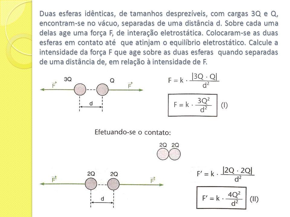 Duas esferas idênticas, de tamanhos desprezíveis, com cargas 3Q e Q, encontram-se no vácuo, separadas de uma distância d.