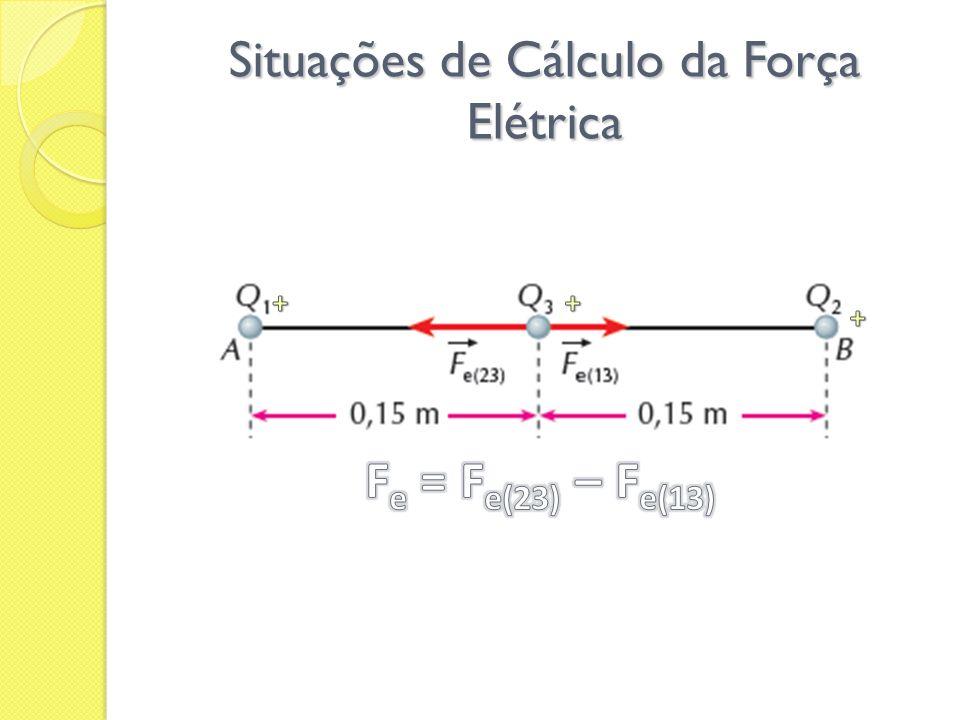 Situações de Cálculo da Força Elétrica