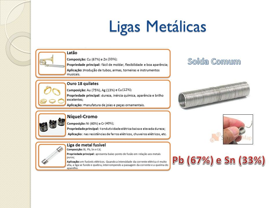 Ligas Metálicas Solda Comum Pb (67%) e Sn (33%)