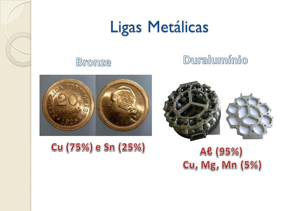 Ligas Metálicas Duralumínio Bronze Cu (75%) e Sn (25%) Aℓ (95%)