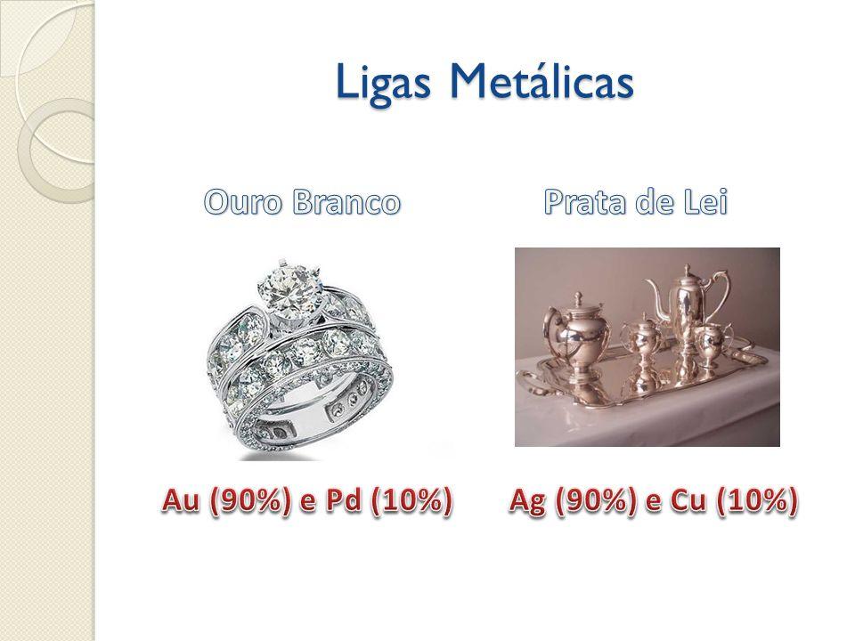 Ligas Metálicas Ouro Branco Prata de Lei Au (90%) e Pd (10%)