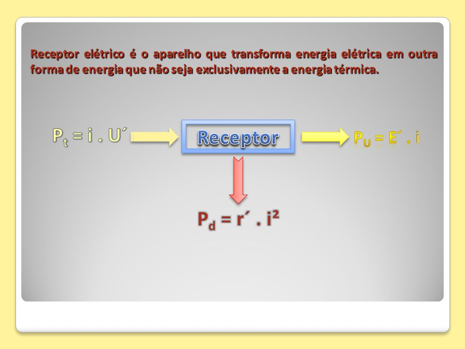 Pt = i . U´ Receptor Pd = r´ . i²