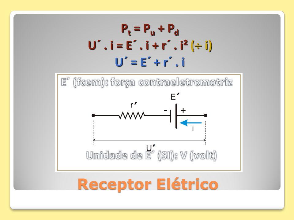 E´ (fcem): força contraeletromotriz Unidade de E´ (SI): V (volt)